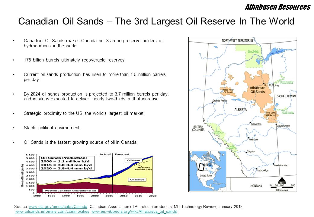 Canadian Oil Sands – The 3rd Largest Oil Reserve In The World Canadian Oil Sands makes Canada no. 3 among reserve holders of hydrocarbons in the world