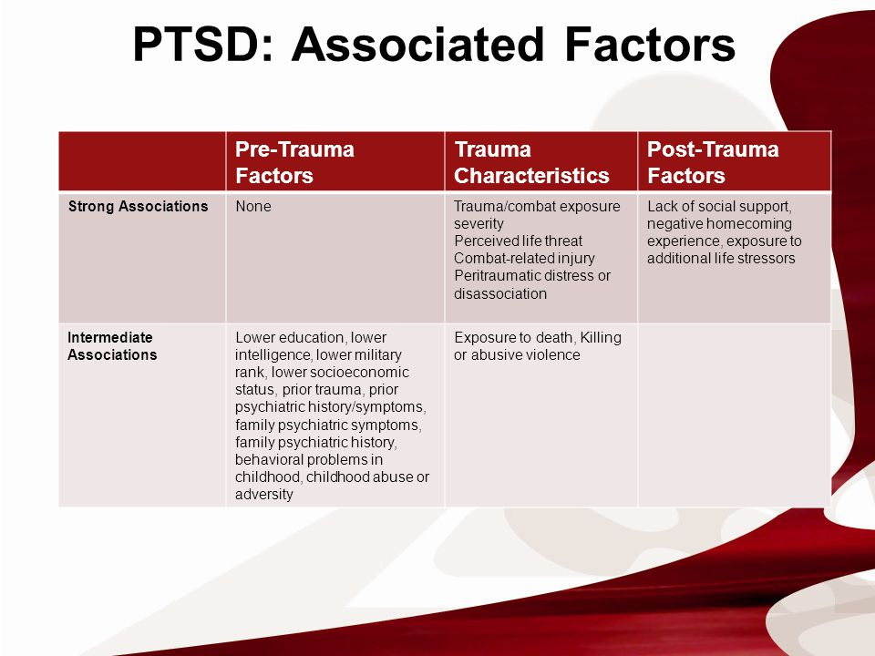 PTSD Treatments for Veterans: VAMC Evidenced Based Treatment –Prolonged Exposure –Cognitive Processing Therapy –Cognitive Behavioral Therapy –Medications