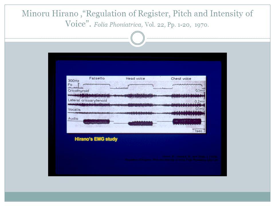 "Minoru Hirano,""Regulation of Register, Pitch and Intensity of Voice"". Folia Phoniatrica, Vol. 22, Pp. 1-20, 1970."