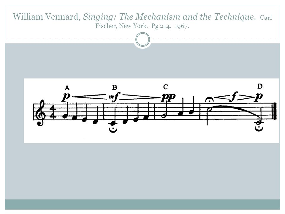 William Vennard, Singing: The Mechanism and the Technique. Carl Fischer, New York. Pg 214. 1967.
