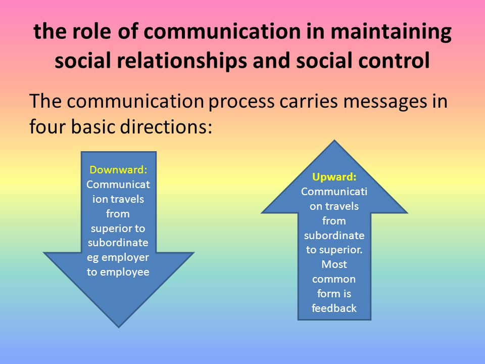 the role of communication in maintaining social relationships and social control The communication process carries messages in four basic directions: