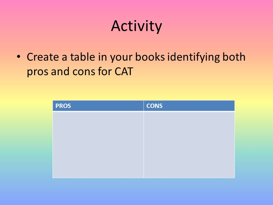 Activity Create a table in your books identifying both pros and cons for CAT PROSCONS