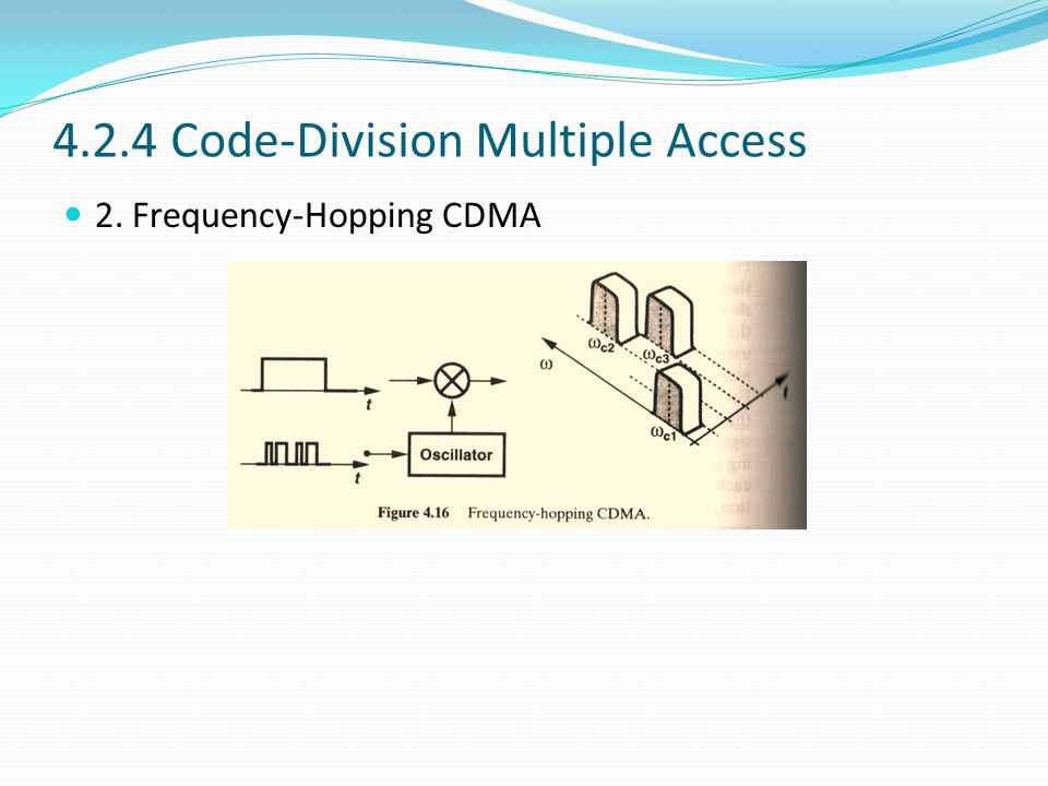 4.2.4 Code-Division Multiple Access 2. Frequency-Hopping CDMA
