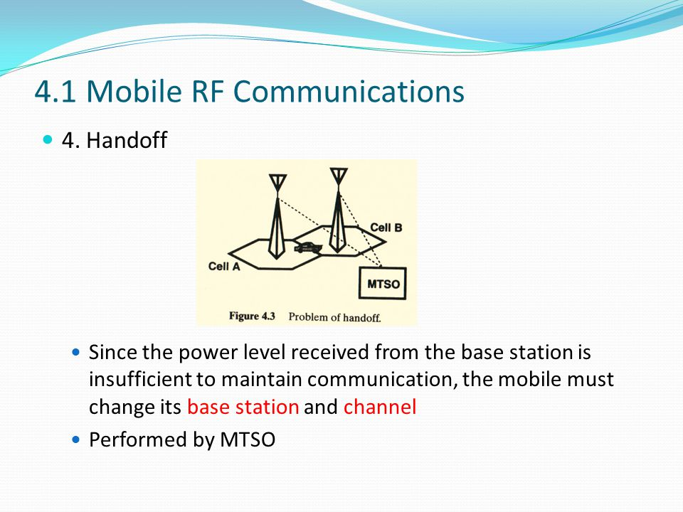 4.1 Mobile RF Communications 4.