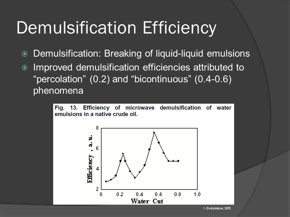 Demulsification Efficiency  Demulsification: Breaking of liquid-liquid emulsions  Improved demulsification efficiencies attributed to percolation (0.2) and bicontinuous (0.4-0.6) phenomena I.