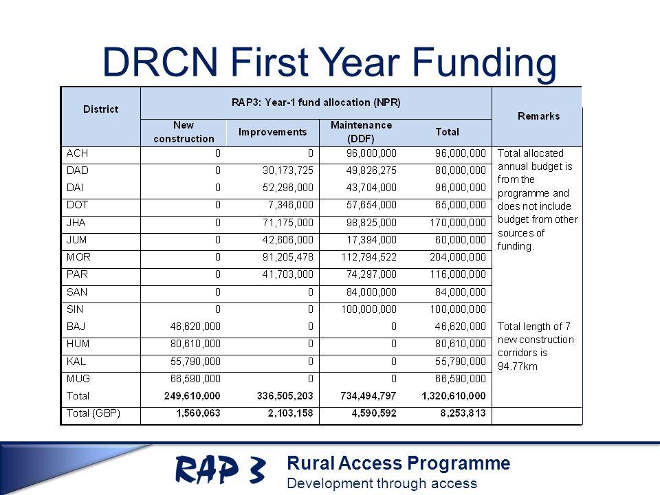 Rural Access Programme Development through access DRCN First Year Funding