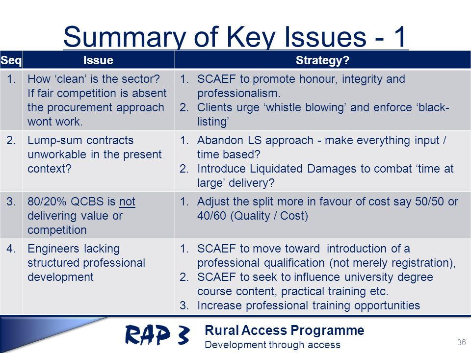 Rural Access Programme Development through access Summary of Key Issues - 1 SeqIssueStrategy? 1.How 'clean' is the sector? If fair competition is abse