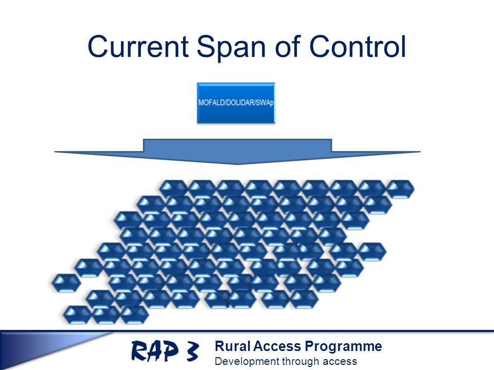 Rural Access Programme Development through access Current Span of Control