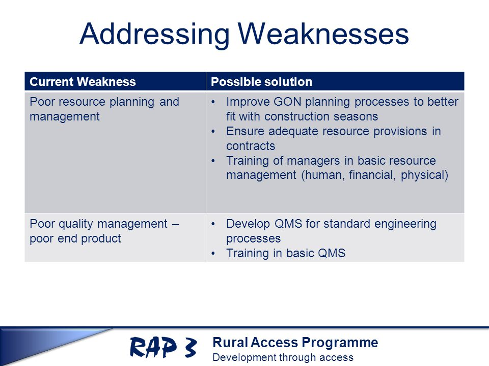 Rural Access Programme Development through access Addressing Weaknesses Current WeaknessPossible solution Poor resource planning and management Improve GON planning processes to better fit with construction seasons Ensure adequate resource provisions in contracts Training of managers in basic resource management (human, financial, physical) Poor quality management – poor end product Develop QMS for standard engineering processes Training in basic QMS