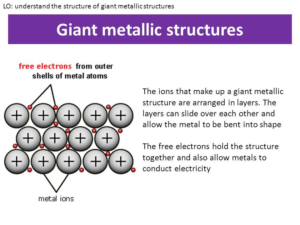 KEYWORDS: giant metallic structure, Free electrons, delocalised, malleable KEYWORDS: giant metallic structure, Free electrons, delocalised, malleable