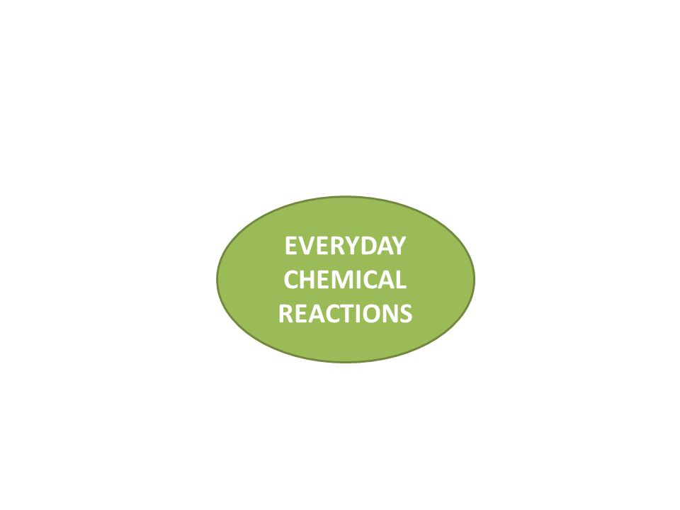 KEYWORDS: rate of reaction, product, reactant, time KEYWORDS: rate of reaction, product, reactant, time Understand what is meant by rate of reaction A