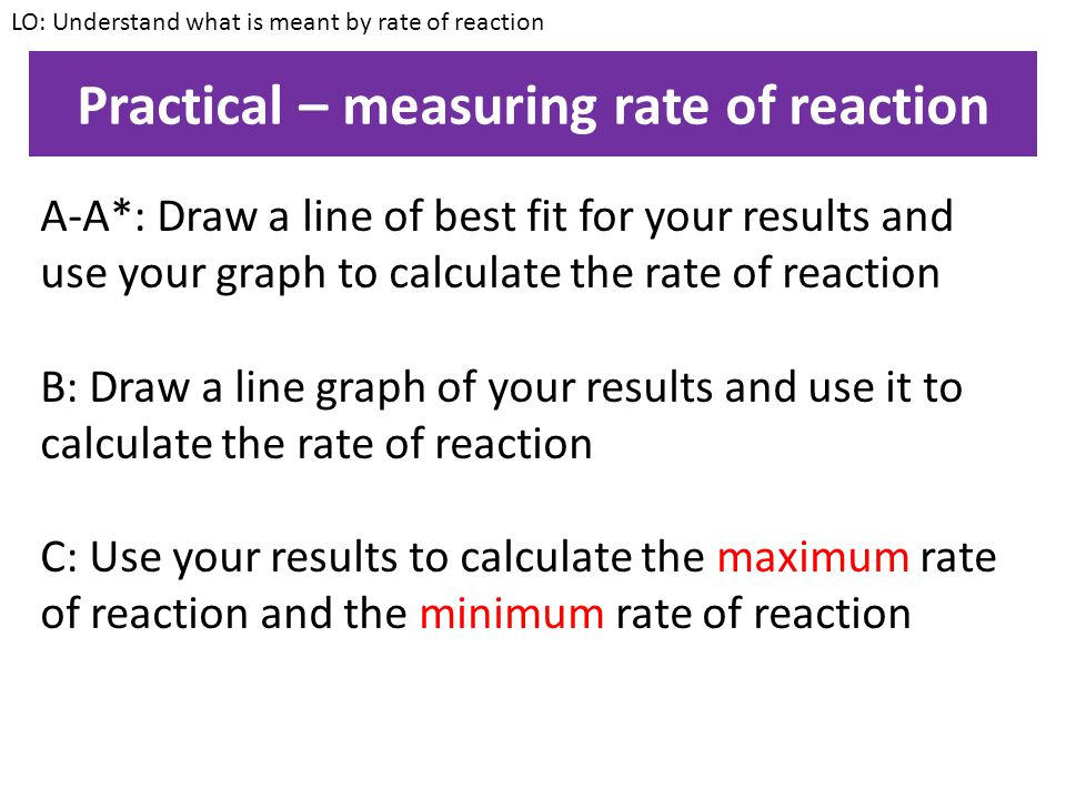 Practical – measuring rate of reaction LO: Understand what is meant by rate of reaction Time (s)Mass of mixture (g)Mass of product (g)