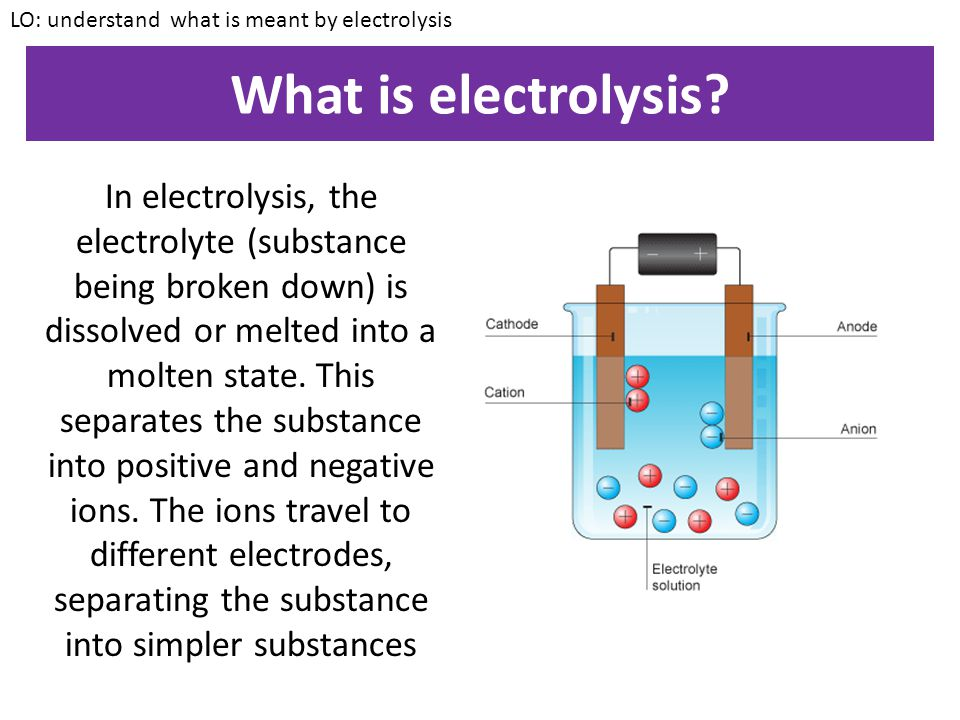 What is electrolysis.Electrolysis literally means 'splitting up using electricity'.