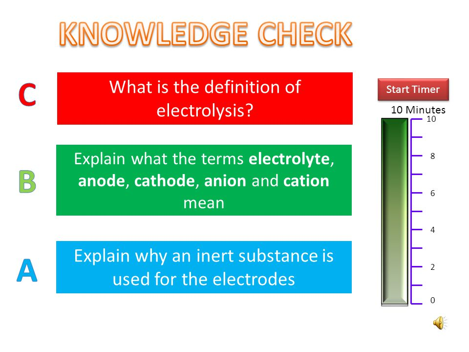 Definitions 1)Electrolyte – The substance that is being broken down 2)Anode – The electrode that is connected to the positive terminal of the battery 3)Cathode – The electrode that is connected to the negative terminal of the battery 4)Anion – The negative ions that are attracted to the positive anode 5)Cation – The positive ions that are attracted to the negative cathode LO: understand what is meant by electrolysis