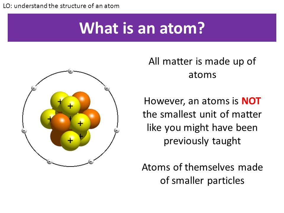 KEYWORDS: Atom, proton, neutron, electron KEYWORDS: Atom, proton, neutron, electron Understand the structure of the atom ALL – State that atoms are made up of protons, neutrons and electrons MOST – Describe atoms in terms of mass and atomic number SOME – Perform calculations involving mass and atomic number Starter Find the definitions of the keywords below