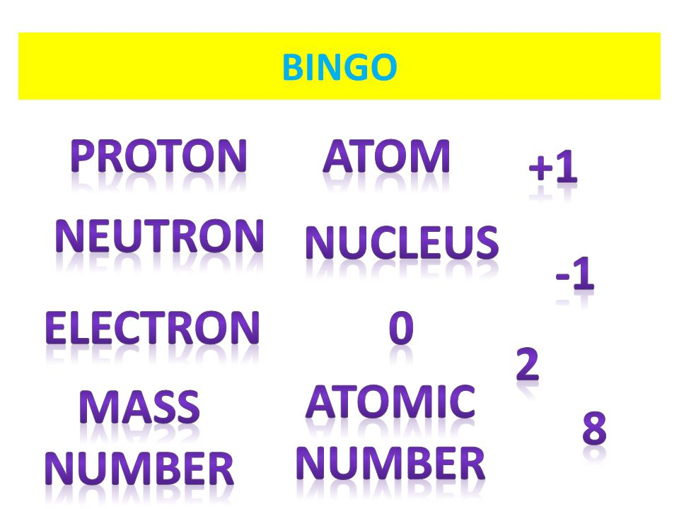 KEYWORDS ionic, covalent, Electron shell KEYWORDS ionic, covalent, Electron shell Understand why chemical reactions occur ALL – State why elements rea