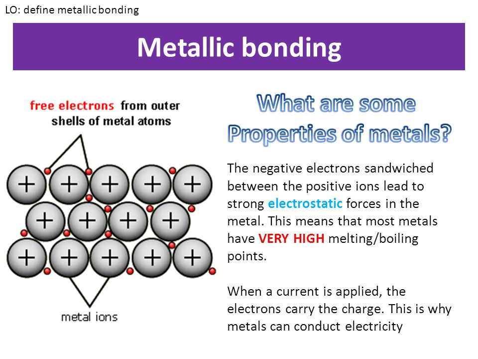 Metallic bonding Metals are very special and do not form either ionic OR covalent bonds.