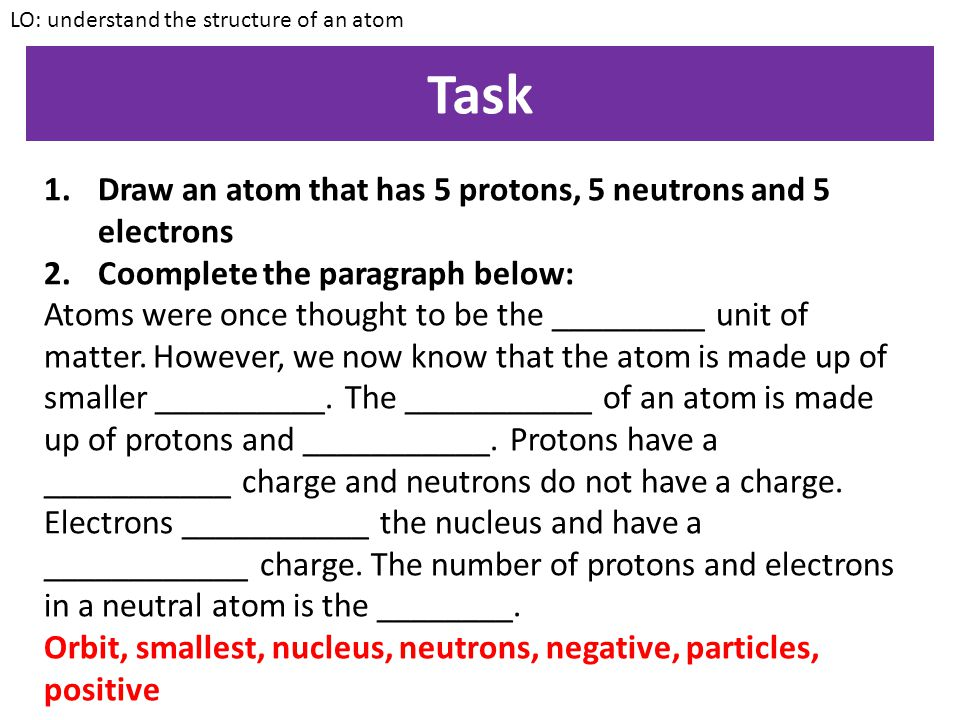 What are atoms made of? LO: understand the structure of an atom