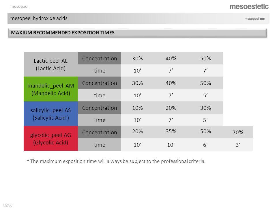 MENU mesopeel Lactic peel AL (Lactic Acid) Concentration30%40%50% time10'7' mandelic_peel AM (Mandelic Acid) Concentration30%40%50% time10'7'5' salicy