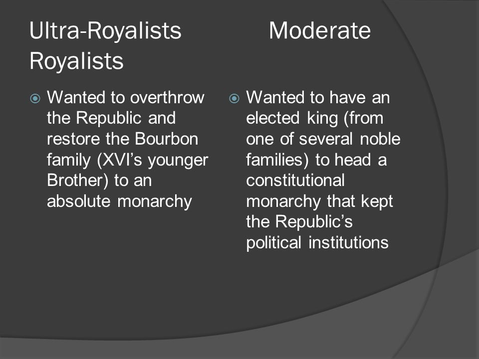 Ultra-RoyalistsModerate Royalists  Wanted to overthrow the Republic and restore the Bourbon family (XVI's younger Brother) to an absolute monarchy 