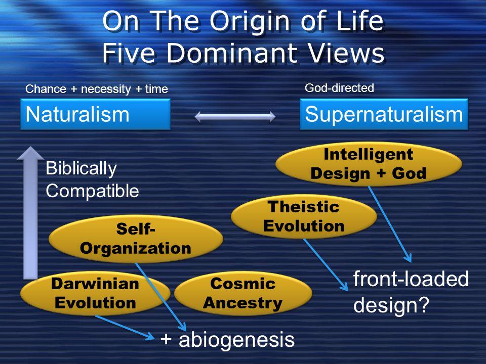On The Origin of Life Five Dominant Views Darwinian Evolution Theistic Evolution Self- Organization Intelligent Design + God Intelligent Design + God