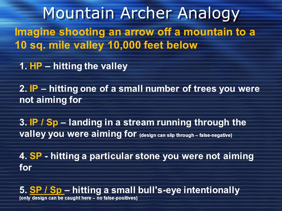 Mountain Archer Analogy 1. HP – hitting the valley 2. IP – hitting one of a small number of trees you were not aiming for 3. IP / Sp – landing in a st