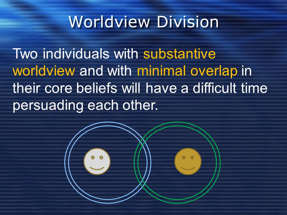 Worldview Division Two individuals with substantive worldview and with minimal overlap in their core beliefs will have a difficult time persuading eac