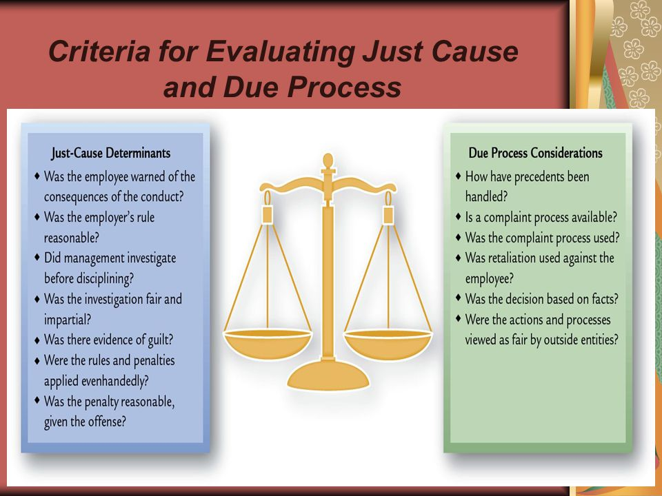 27 Criteria for Evaluating Just Cause and Due Process