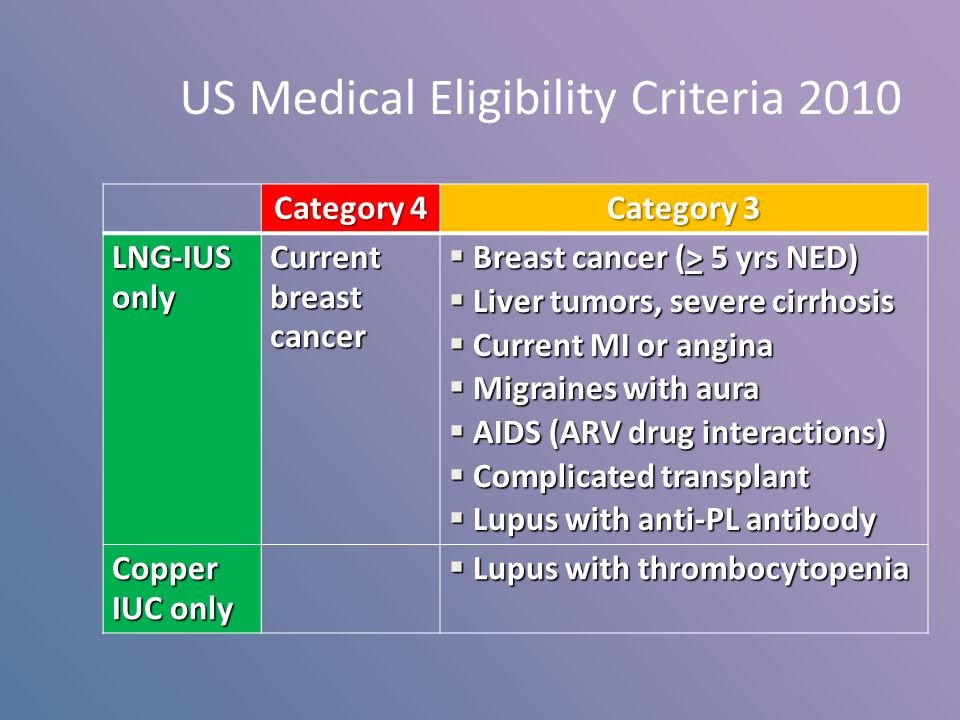 US Medical Eligibility Criteria 2010 Category 4 Category 3 LNG-IUS only Current breast cancer  Breast cancer (> 5 yrs NED)  Liver tumors, severe cir