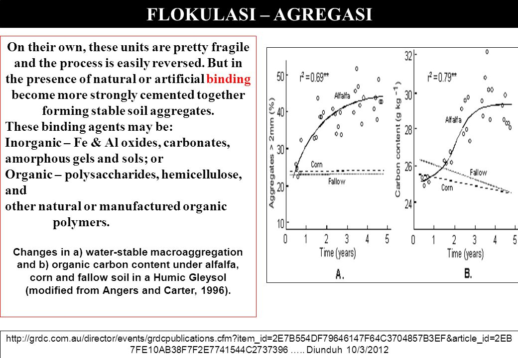 FLOKULASI – AGREGASI On their own, these units are pretty fragile and the process is easily reversed.