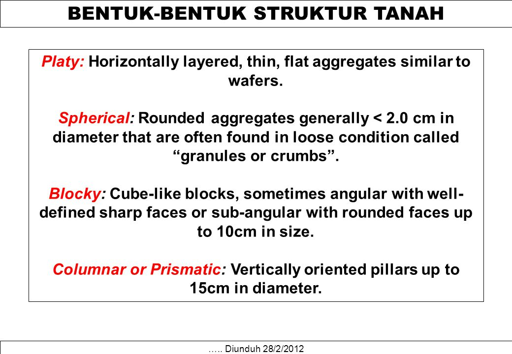 BENTUK-BENTUK STRUKTUR TANAH Platy: Horizontally layered, thin, flat aggregates similar to wafers.