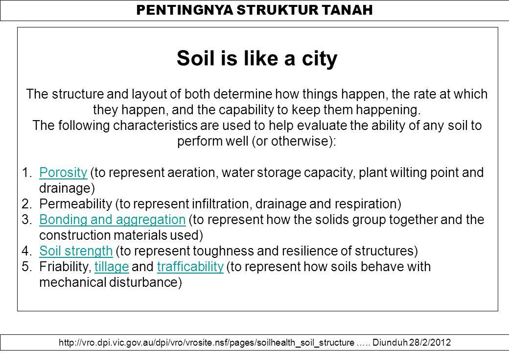 PENTINGNYA STRUKTUR TANAH http://vro.dpi.vic.gov.au/dpi/vro/vrosite.nsf/pages/soilhealth_soil_structure …..