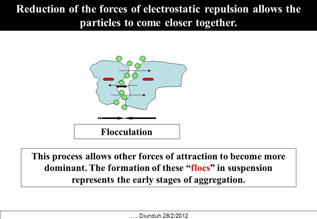 Reduction of the forces of electrostatic repulsion allows the particles to come closer together. Flocculation This process allows other forces of attr