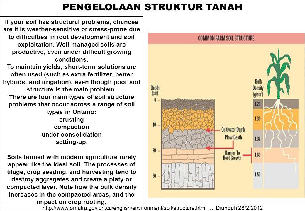 PENGELOLAAN STRUKTUR TANAH http://www.omafra.gov.on.ca/english/environment/soil/structure.htm …..