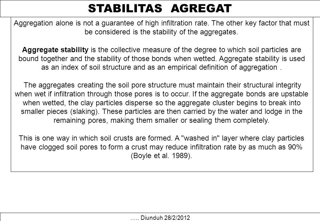 STABILITAS AGREGAT …..
