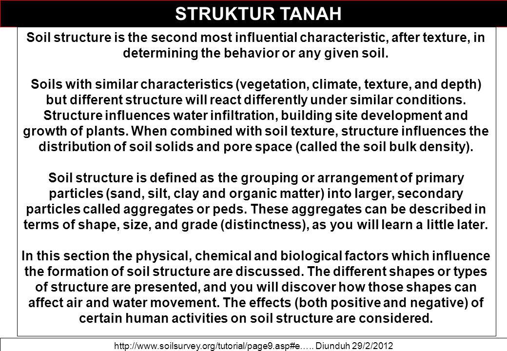 STRUKTUR TANAH http://www.soilsurvey.org/tutorial/page9.asp#e…..