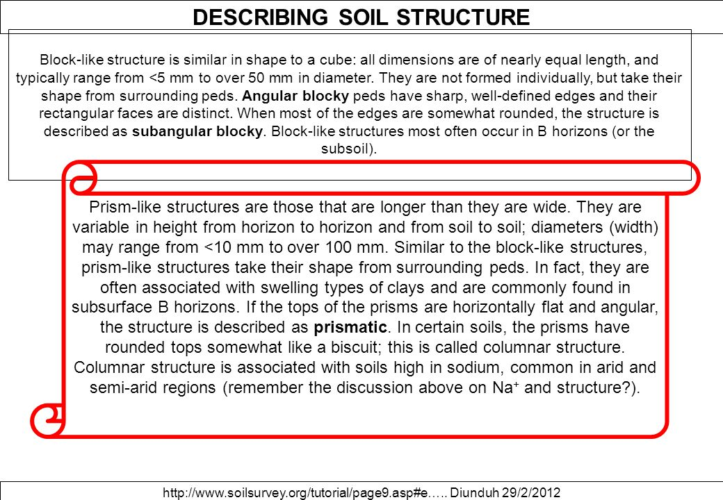 DESCRIBING SOIL STRUCTURE Block-like structure is similar in shape to a cube: all dimensions are of nearly equal length, and typically range from <5 m