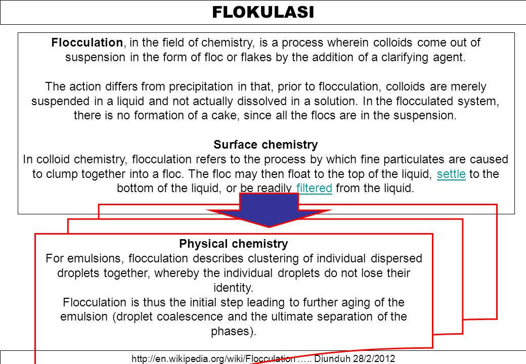 FLOKULASI http://en.wikipedia.org/wiki/Flocculation ….. Diunduh 28/2/2012 Flocculation, in the field of chemistry, is a process wherein colloids come