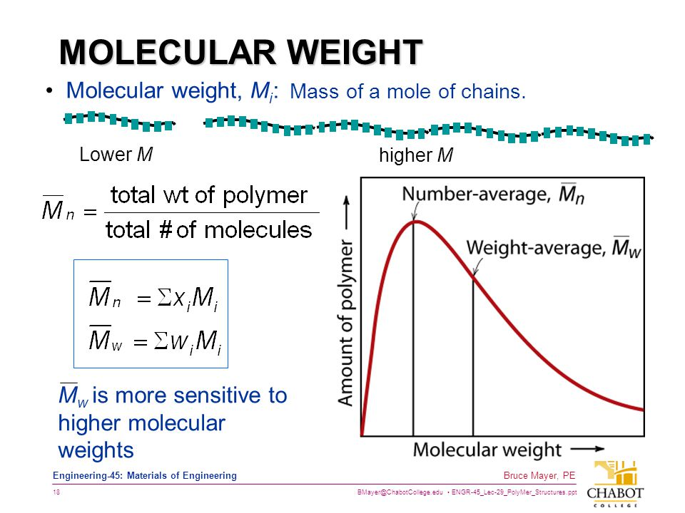 BMayer@ChabotCollege.edu ENGR-45_Lec-29_PolyMer_Structures.ppt 18 Bruce Mayer, PE Engineering-45: Materials of Engineering MOLECULAR WEIGHT M w is more sensitive to higher molecular weights Molecular weight, M i : Mass of a mole of chains.