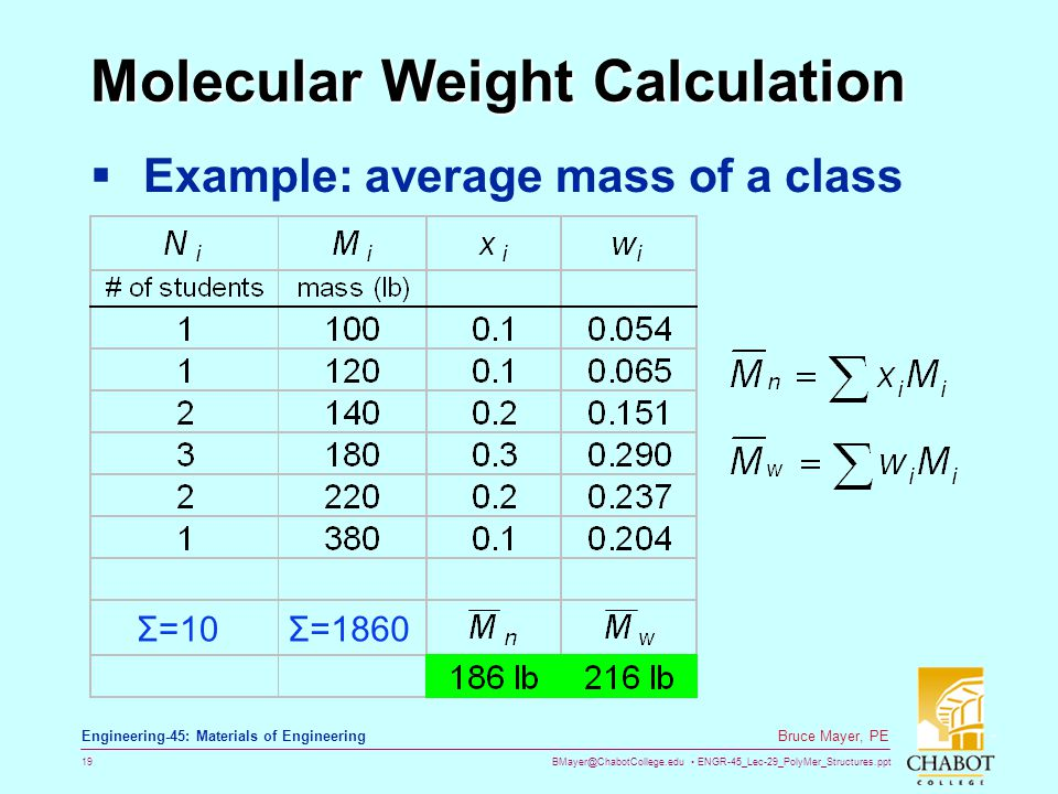 BMayer@ChabotCollege.edu ENGR-45_Lec-29_PolyMer_Structures.ppt 19 Bruce Mayer, PE Engineering-45: Materials of Engineering Molecular Weight Calculation  Example: average mass of a class Σ=10Σ=1860