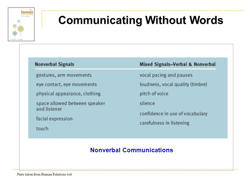 Parts taken from Human Relations 4ed Functions of Nonverbal Messages Nonverbal messages Reflect the relationship between the speaker and listener.