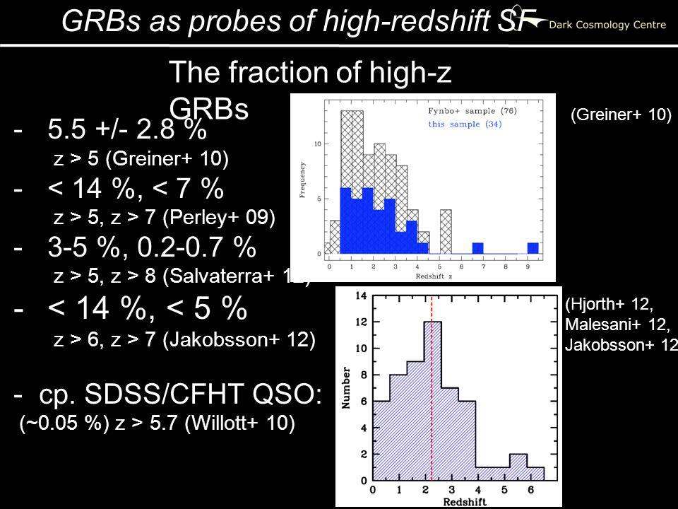 The fraction of high-z GRBs -5.5 +/- 2.8 % z > 5 (Greiner+ 10) -< 14 %, < 7 % z > 5, z > 7 (Perley+ 09) -3-5 %, 0.2-0.7 % z > 5, z > 8 (Salvaterra+ 12) -< 14 %, < 5 % z > 6, z > 7 (Jakobsson+ 12) -cp.