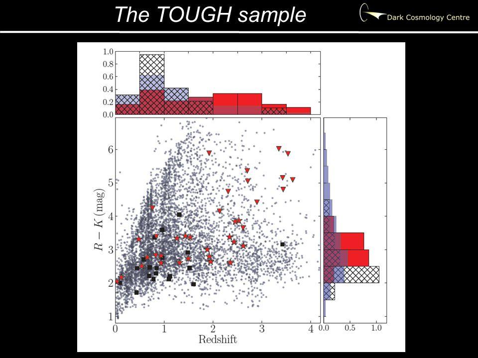 The TOUGH sample