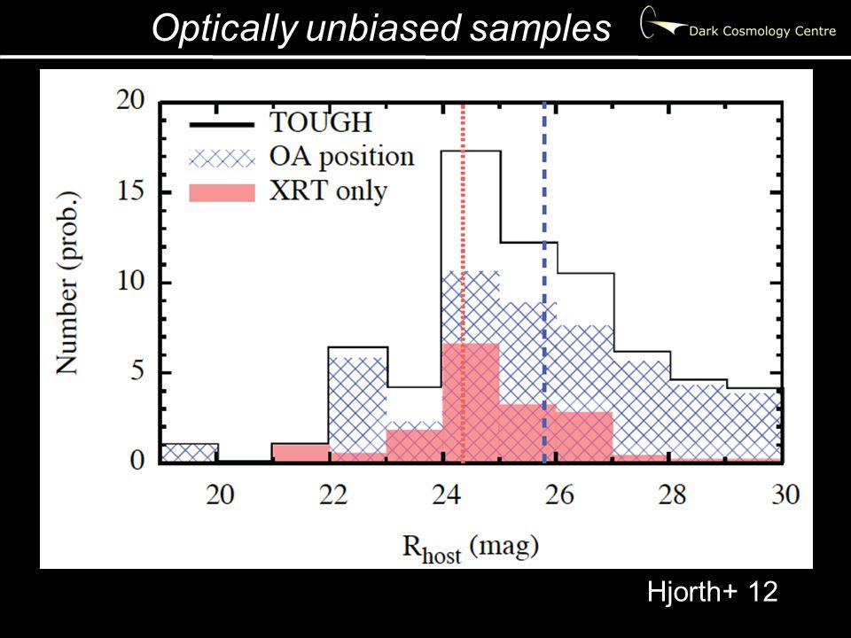 Optically unbiased samples Hjorth+ 12