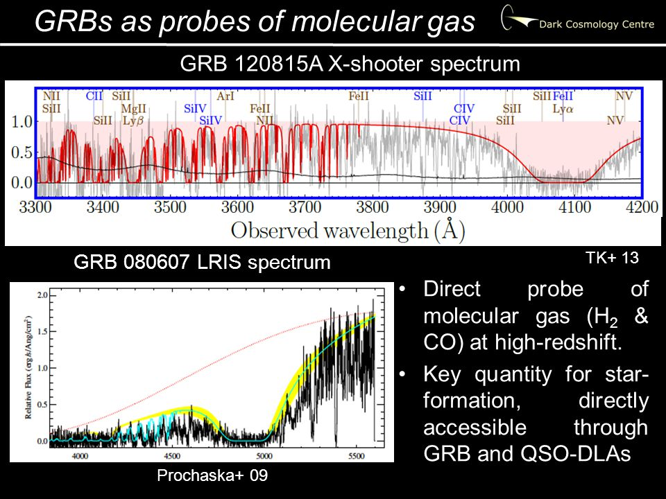 GRBs as probes of molecular gas GRB 120815A X-shooter spectrum GRB 080607 LRIS spectrum Direct probe of molecular gas (H 2 & CO) at high-redshift.