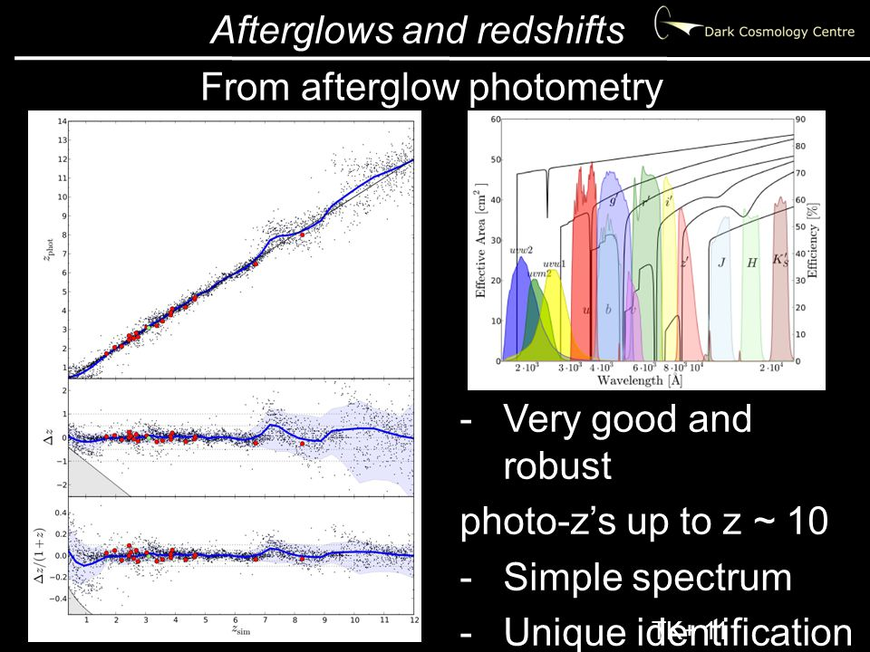 Afterglows and redshifts TK+ 11 -Very good and robust photo-z's up to z ~ 10 -Simple spectrum -Unique identification From afterglow photometry