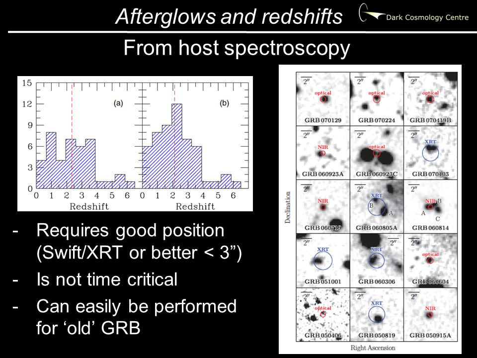 Afterglows and redshifts From host spectroscopy -Requires good position (Swift/XRT or better < 3 ) -Is not time critical -Can easily be performed for 'old' GRB