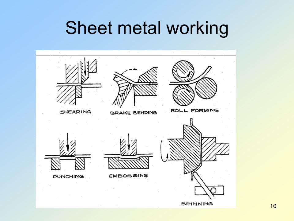 Sheet metal working 10