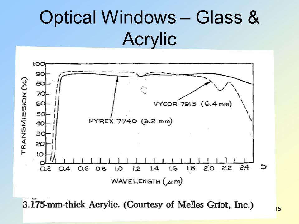 Optical Windows – Glass & Acrylic 15