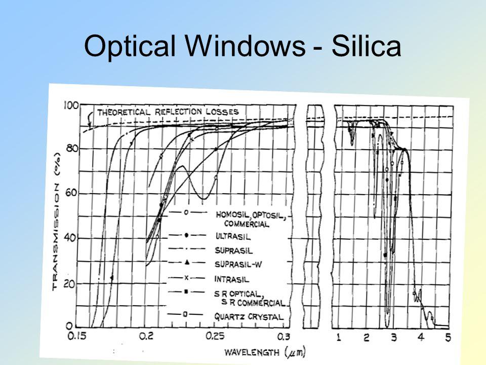 Optical Windows - Silica 16